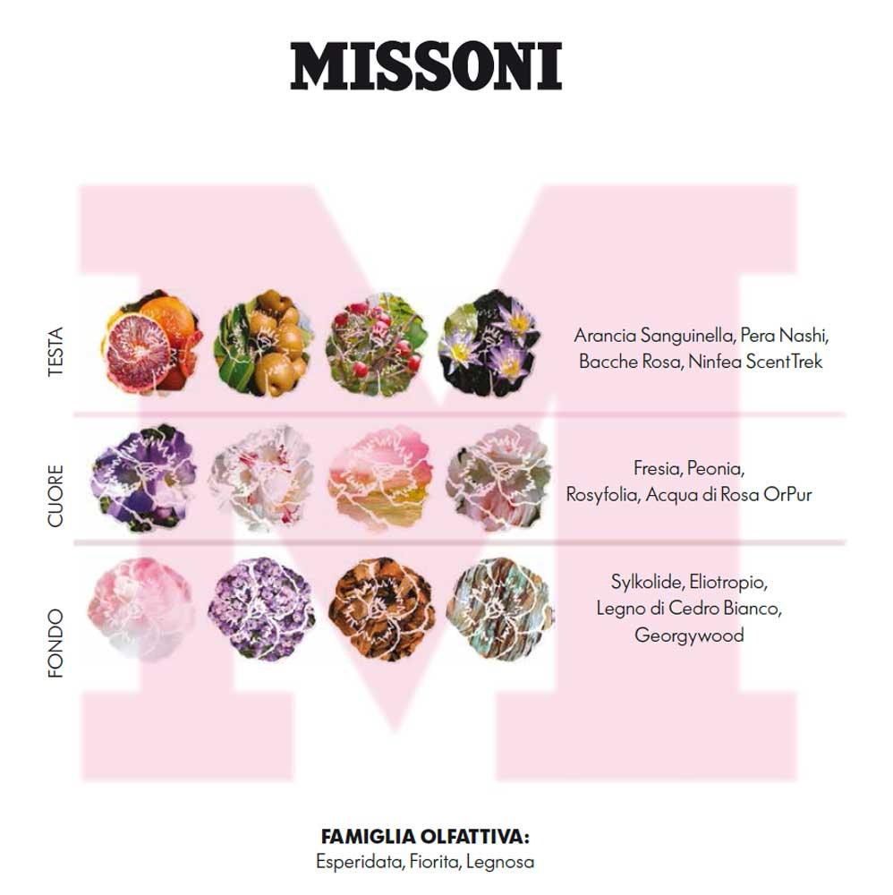 profumo Missoni